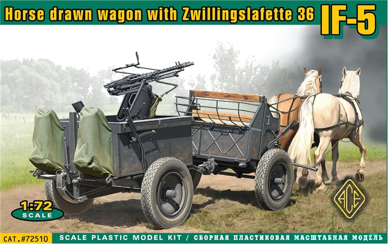 Image 0 of Ace Plastic Models 1/72 IF5 Type 36 Horse Drawn Wagon w/ZwillingsL 36 Gun